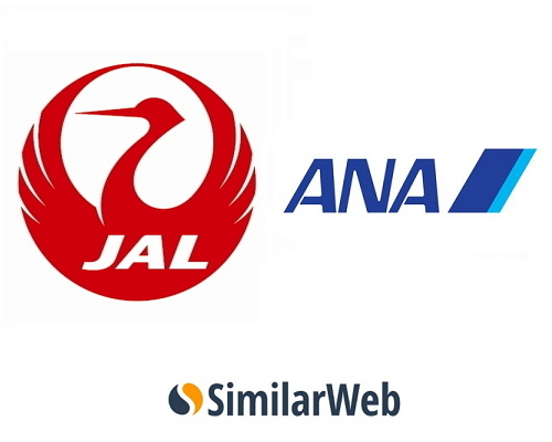 Comparison between JAL and ANA in their website visitors