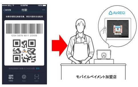 China's payment app 'Alipay' can be used at Recruit app member stores in Japan