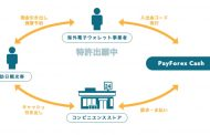 Lowson, Japanese convenience store chain, launches a new service for inbound travelers to withdraw YEN from e-wallet