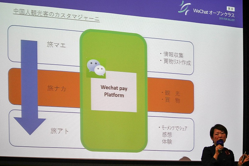 WeChat Pay platform of Hankyu-Hanshin Department Store