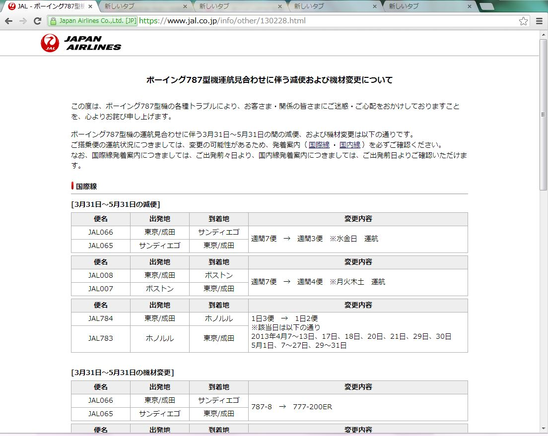 JAL/日本航空、13年度上期の路線計画変更-B787運航見合わせで