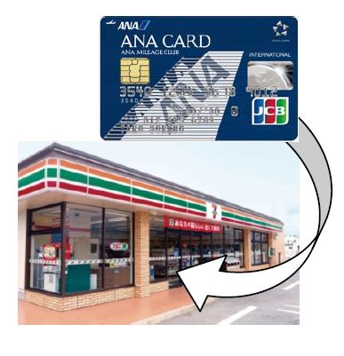ANA/全日空、セブン&アイと業務提携-マイルとnanaco相互交換開始