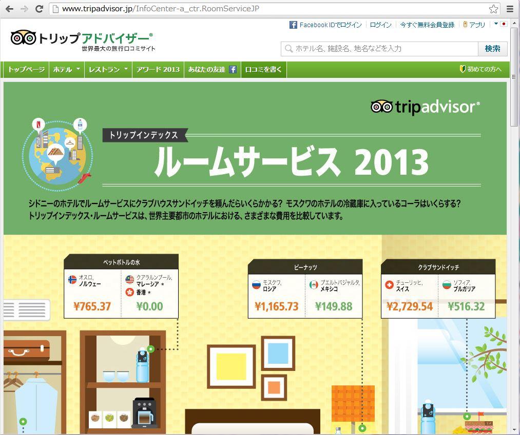 ホテルのルームサービス費用を国別に比較、東京は7位-トリップアドバイザー