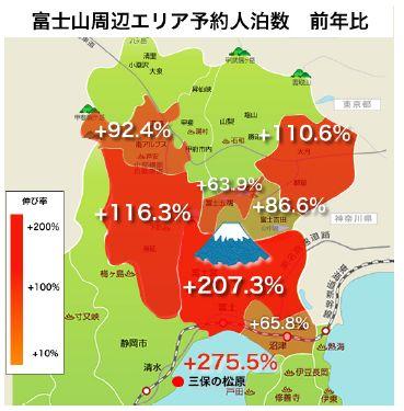 富士山、世界遺産登録の勧告で宿泊予約が驚異的な伸び -楽天トラベル調べ