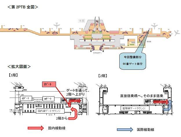 成田、第2旅客ターミナルビルで国内線用固定ゲートを整備