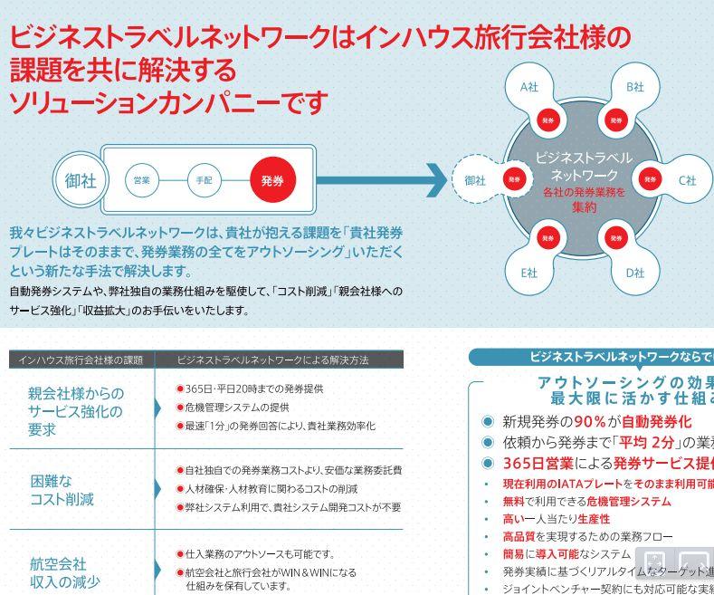 ビジネストラベルネットワーク、企業契約国際航空券を自動発券するシステムを稼働