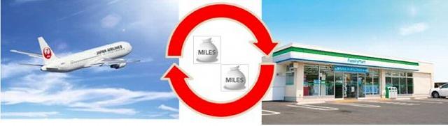 """JAL、""""ファミマ""""と業務提携、相互送客やラウンジでの商品提供も"""