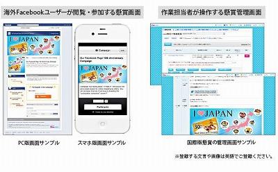外国人向けのFacebook懸賞アプリの提供開始、「いいね!」で客単価向上も