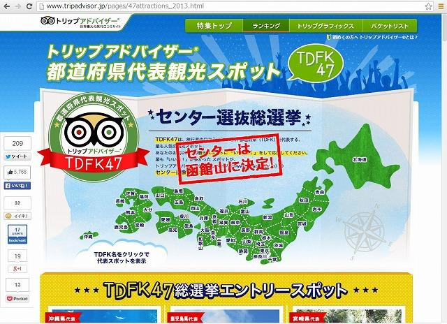 トリップアドバイザー、「いいね!」で総選挙、センターは北海道・函館山に