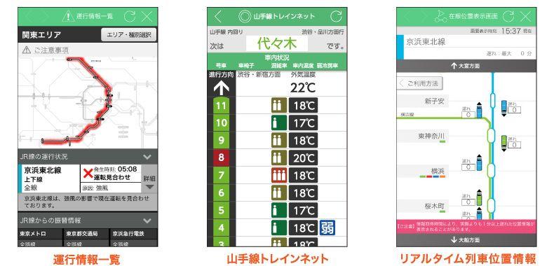 JR東日本、スマホ向けアプリで総合情報提供、走行中の車内の温度や混雑度も