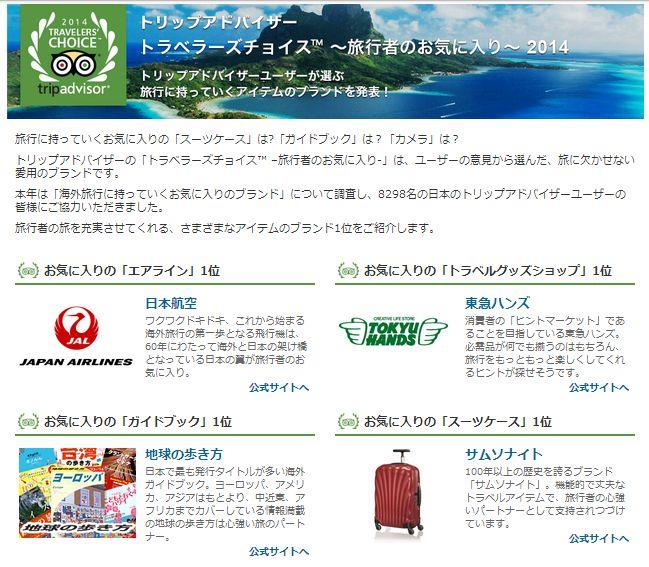 海外旅行のお気に入りブランド、「JAL」や「正露丸」が1位獲得
