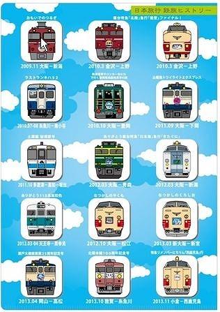 日本旅行、鉄道プラザの3周年記念でオリジナル商品を発売