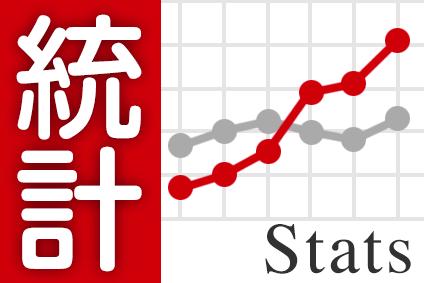 【図解】ハワイと沖縄、日本人旅行者数の推移をグラフで比較してみた ―2015年9月