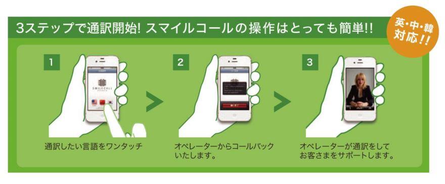 訪日外国人向けのポータブル通訳サービスを試験導入、JTB コムがみずほ銀行長野支店で