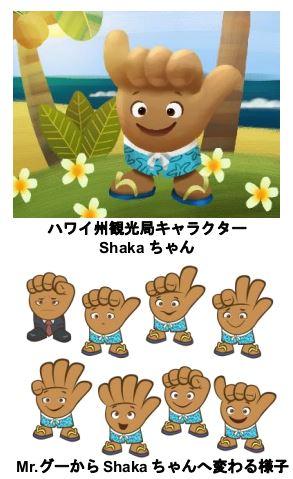 ハワイ州観光局、新たな観光キャラクター「Shakaちゃん」をツーリズムEXPOでお披露目