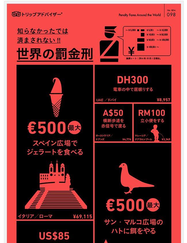 水洗トイレを流さないと罰金を取られる国は? 海外旅行中に注意したい「世界の罰金刑」一覧 -トリップアドバイザー