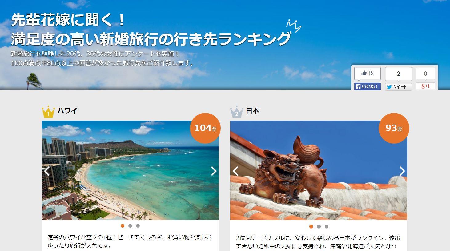 花嫁経験者が選ぶ、満足度が高い新婚旅行先ランキング1位はハワイ -楽天トラベル