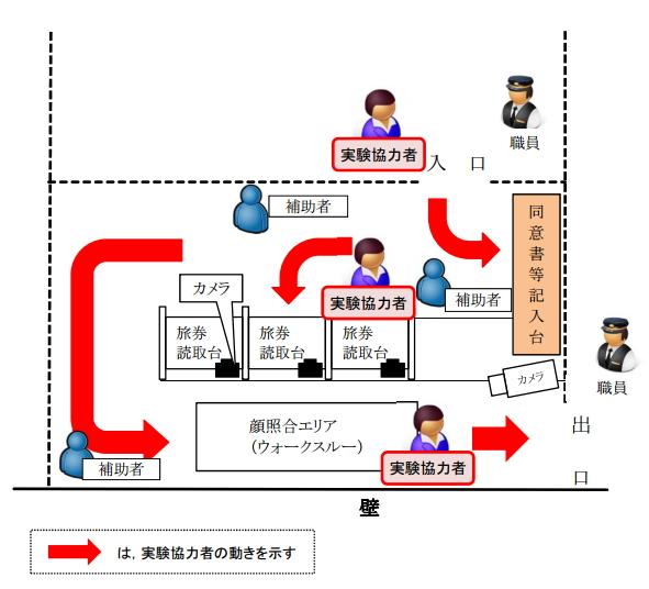 実証実験機器配置イメージ(法務省資料より)