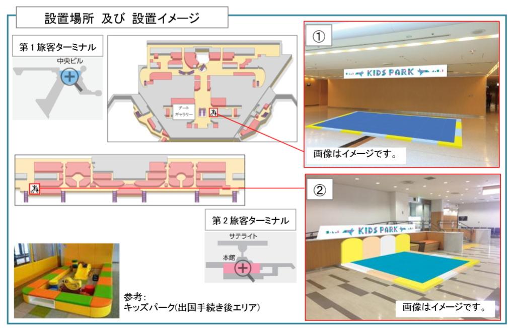 成田空港、出国手続き前エリアに「子どもの遊び場」新設、家族連れの利便性向上で