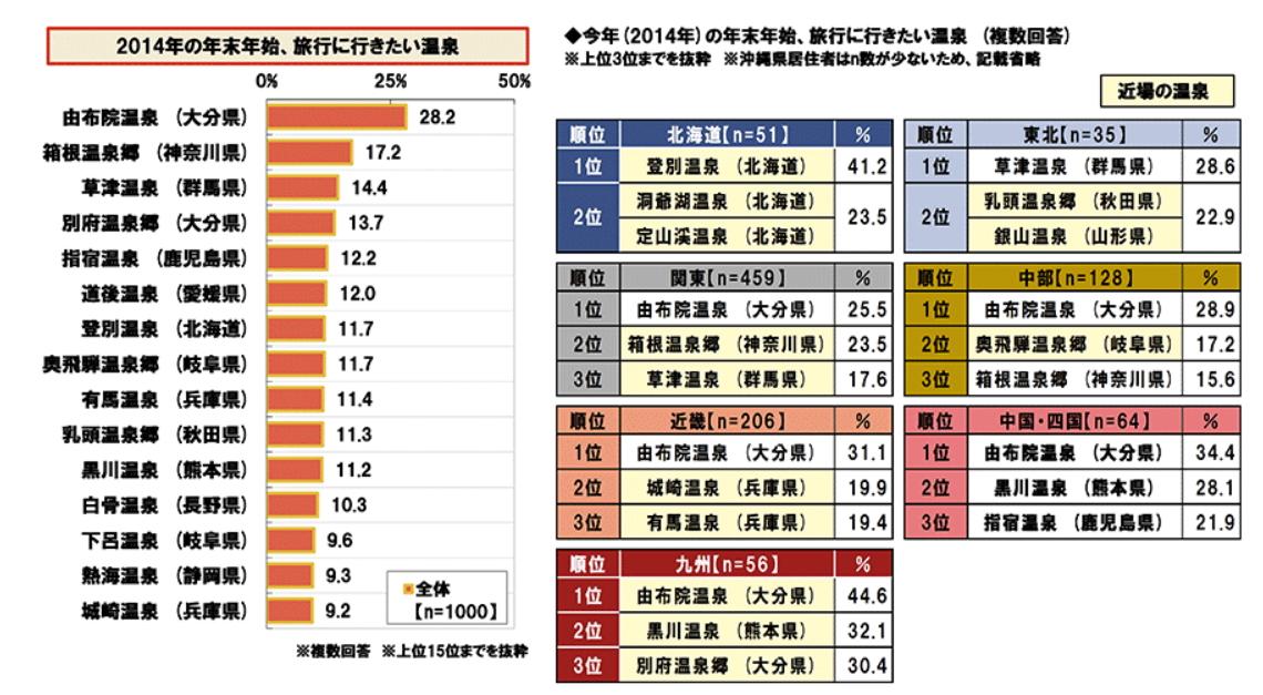 2014年 | お知らせ | 楽天銀行