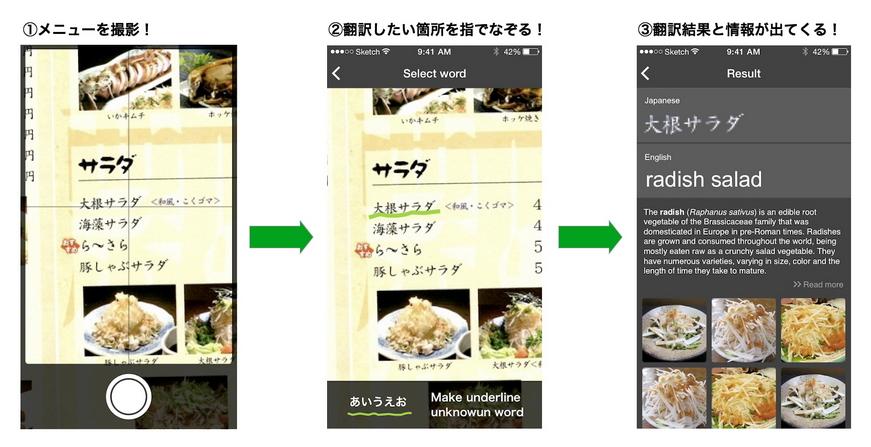 飲食店メニューの翻訳アプリ登場、外国人旅行者に人工知能技術で料理を説明 ―リクルート