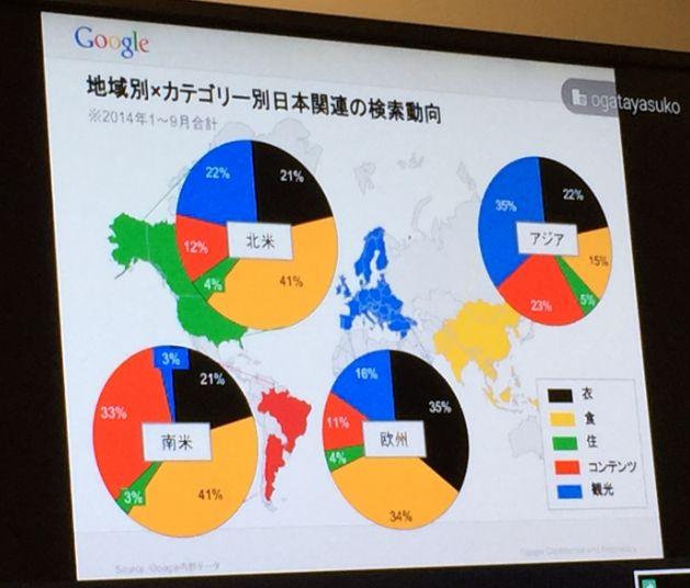 グーグル検索ランキング2014発表、外国人が知りたかった日本の「観光地」や「日本食」は?