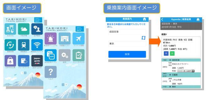 成田空港、外国人向けアプリでオフライン時の機能拡充、乗換案内で時刻表と連動など