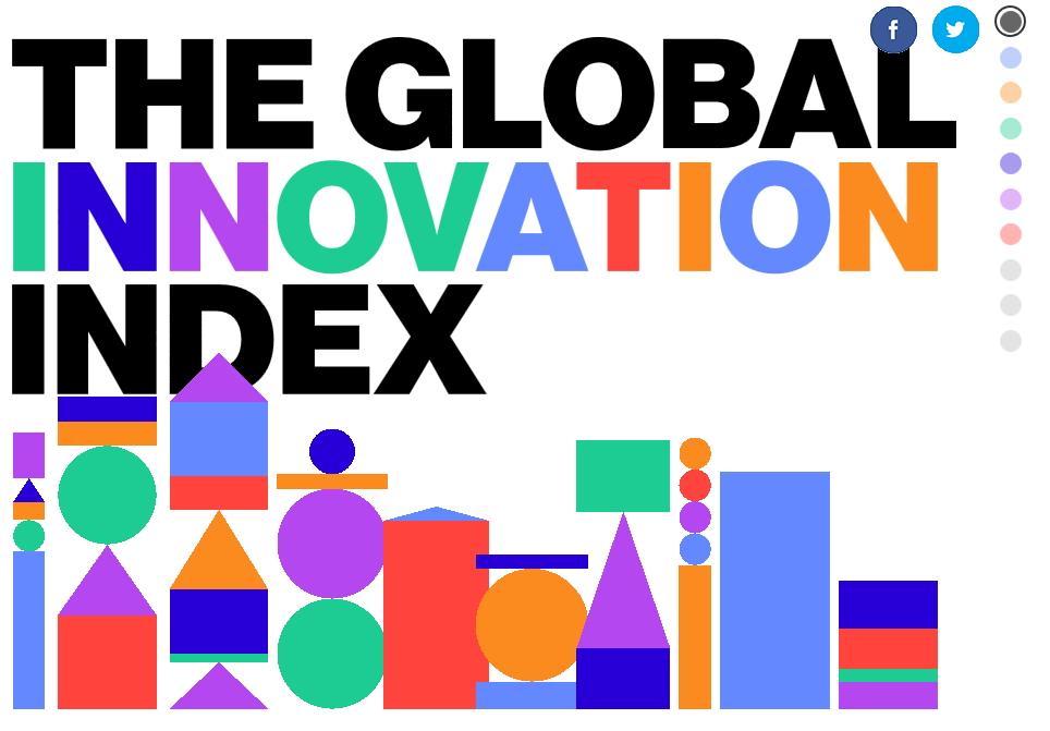 世界200カ国の革新性ランキング、総合トップは韓国、日本は4位から2位にランクアップ ―ブルームバーグ