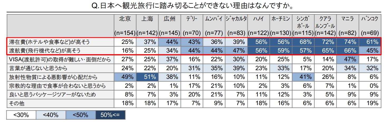 日本総研:発表資料より