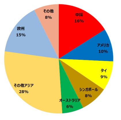 東急電鉄およびイッツコミュニケーションズ:報道資料より