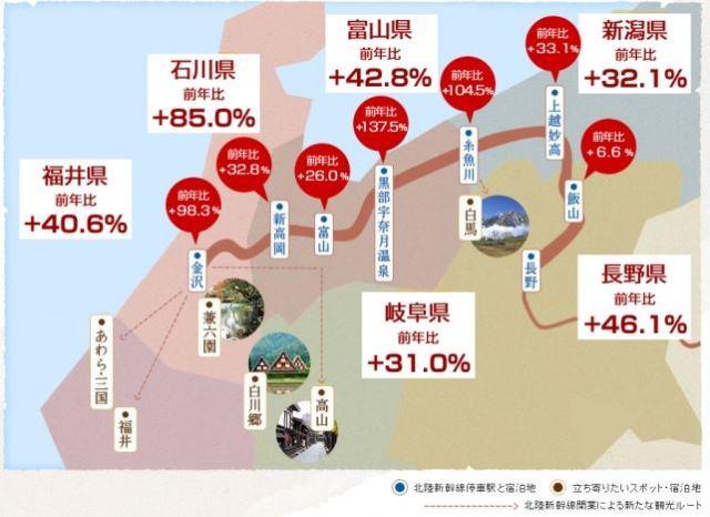 北陸新幹線沿線エリアで開業後の宿泊予約が急増、金沢周辺は約2倍、6県対象エリアで約5割増に -楽天トラベル