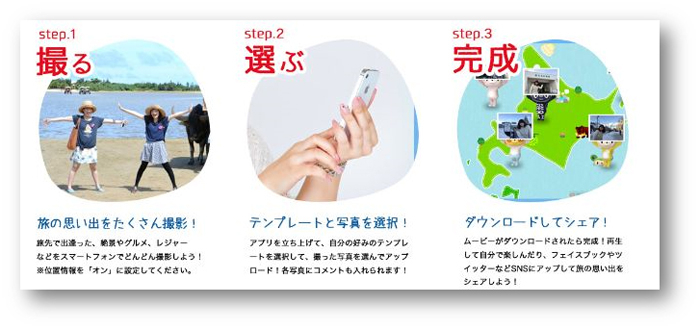 ANAセールスと日立ソリューションズ東日本による報道資料より