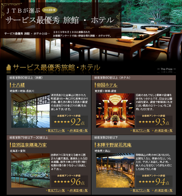JTB協定旅館ホテルでサービス最優秀4軒選出、岐阜「十八楼」や東京「帝国ホテル」など