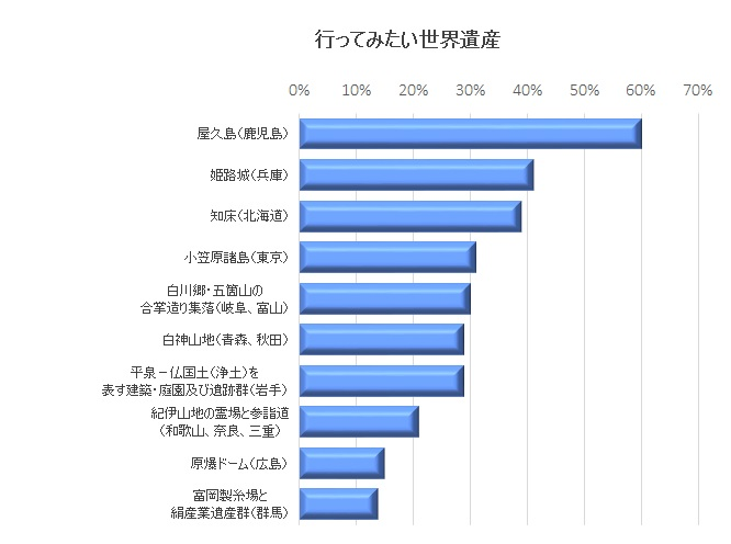 日本ブランド戦略研究所:発表資料より