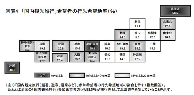 日本生産性本部:報道資料より