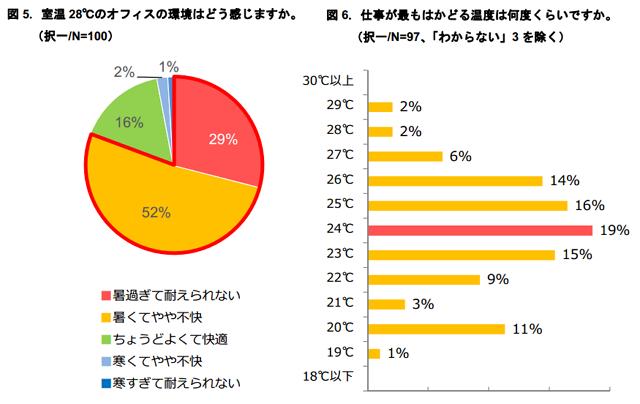 ダイキン工業:報道資料より