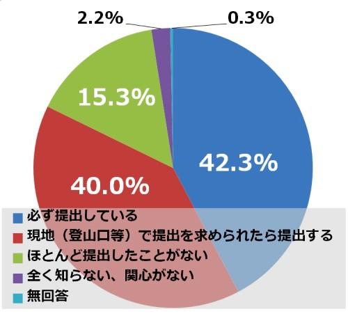 昭文社:報道資料より