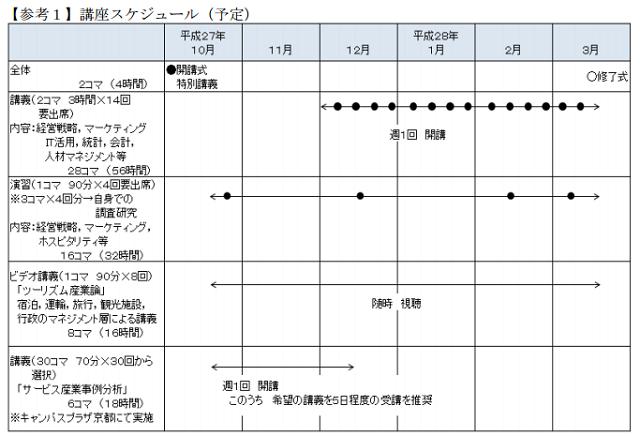 京都市:報道資料より