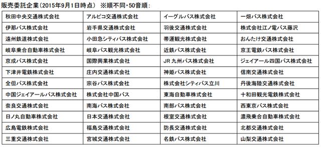 JAPAN BUS LINES事務局:報道資料より