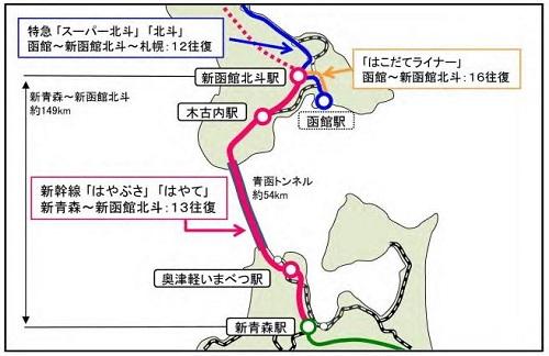 JR北海道・JR東日本の報道資料より