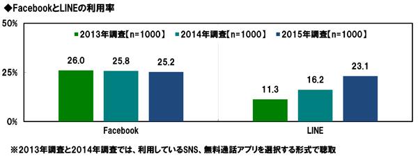 ソニー生命保険:報道資料より