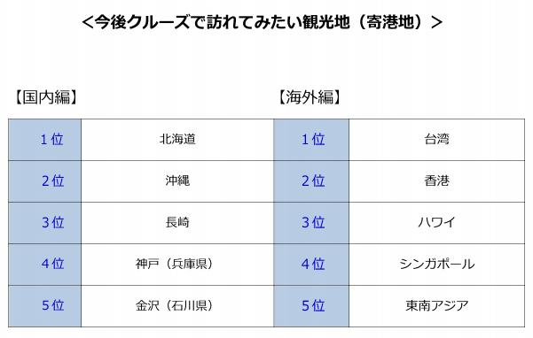 阪急交通社:報道資料より