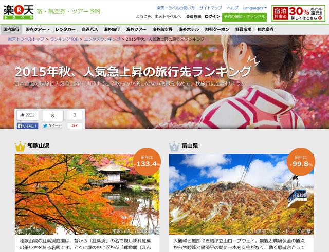 楽天トラベル、秋の国内旅行で予約数が1.4倍に、伸び率トップは和歌山県