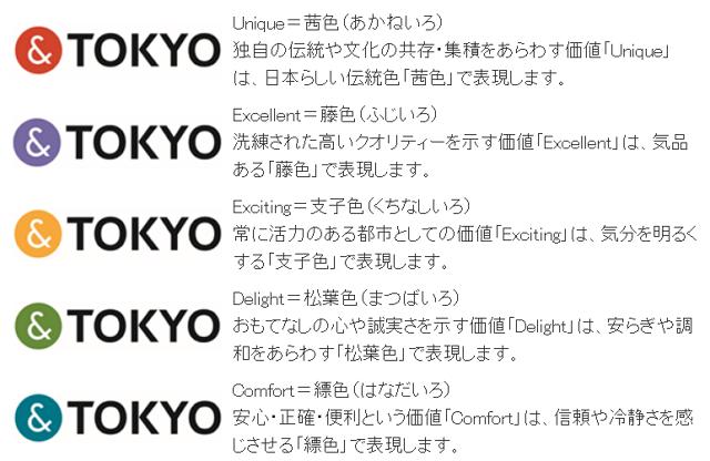 東京都:報道資料より