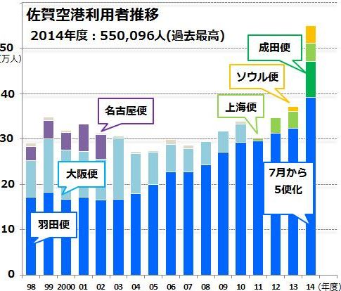 佐賀空港と有田を結ぶリムジンタクシー運行へ、所要80分・運賃大人2000円で運行エリア拡大