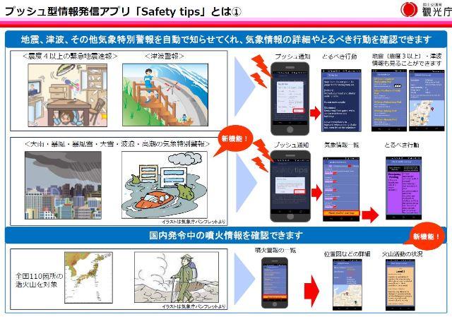 プッシュ型アプリ「Safety Tips」概要:観光庁ホームページより