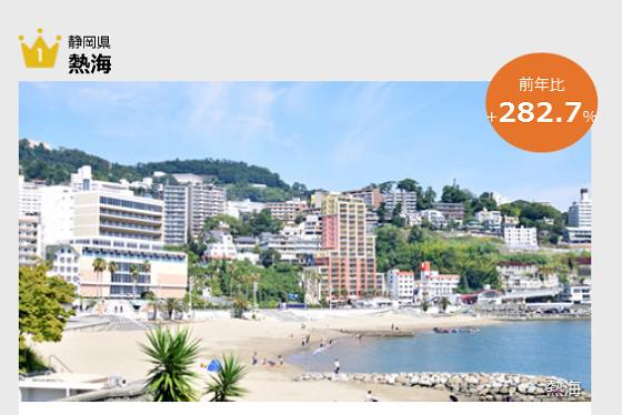楽天トラベル予約ランキング2015、伸び率1位は「石川県」、外国語サイトでは「熱海」が約4倍に