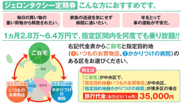 JTB九州:モニター募集資料より
