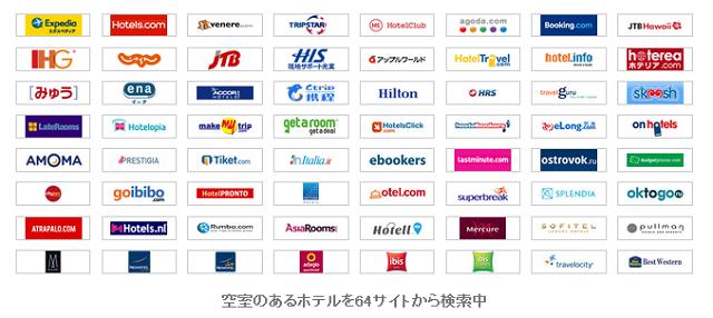 「トラベルコちゃん」 海外ホテル検索画面より