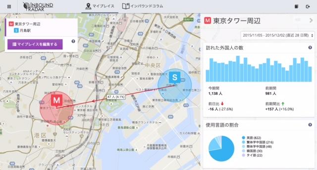 アクセンチュアが訪日客の動態把握ツールを開設、Wi-Fiアプリの位置情報などでデータ提供